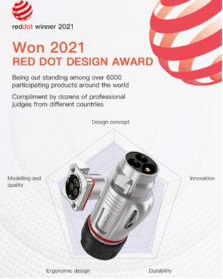 red-dot-2021