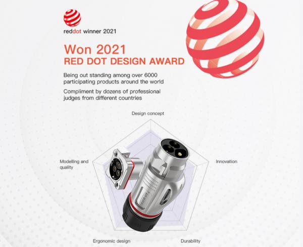 CNLINKO-BD-24-red-dot-design-award-2021